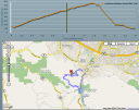 Sheldon Route