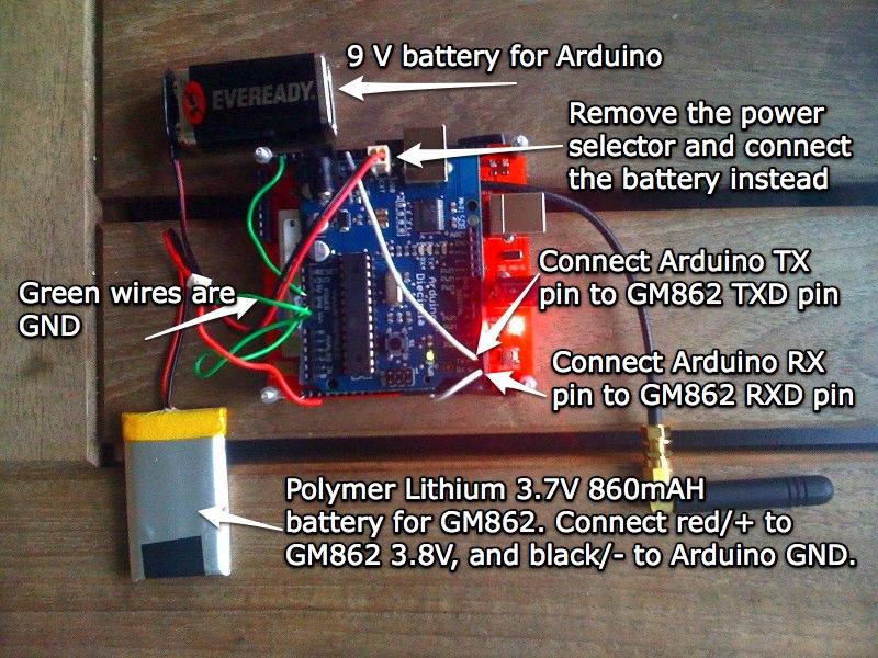 MIKROE-1428 MikroElektronika Mouser