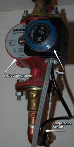 Grundfos Recirculating Pump
