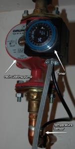 Grundfos Recirculating Pump